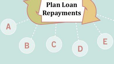 Plan Loan Repayments