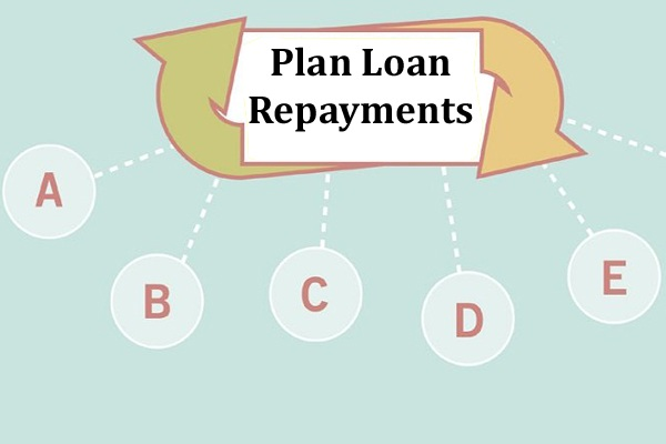 Plan Loan Repayments