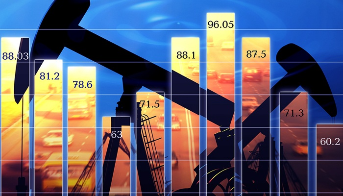 Oil and Gas Investment