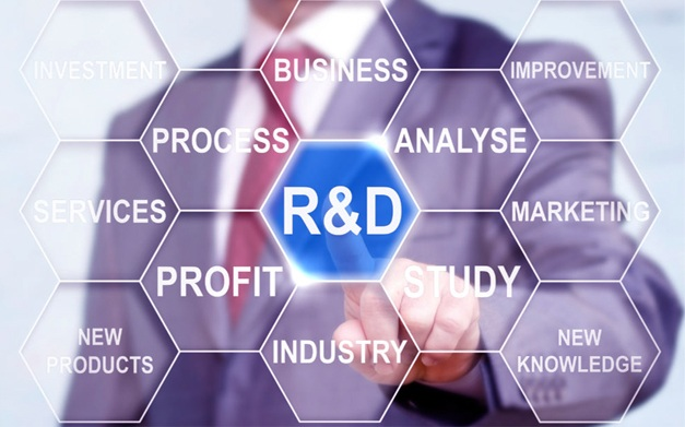 Business R And D Claims