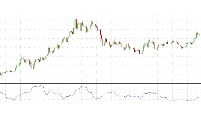 Silver in the Market